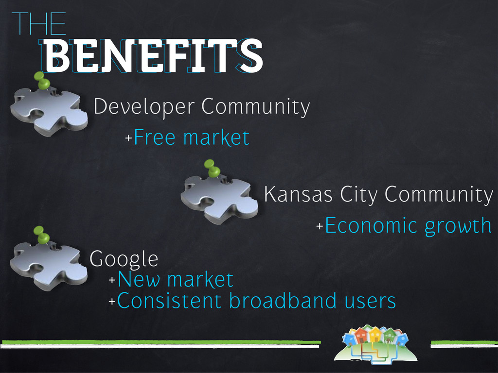 THE BENEFITS BENEFITS Developer Community +Free...