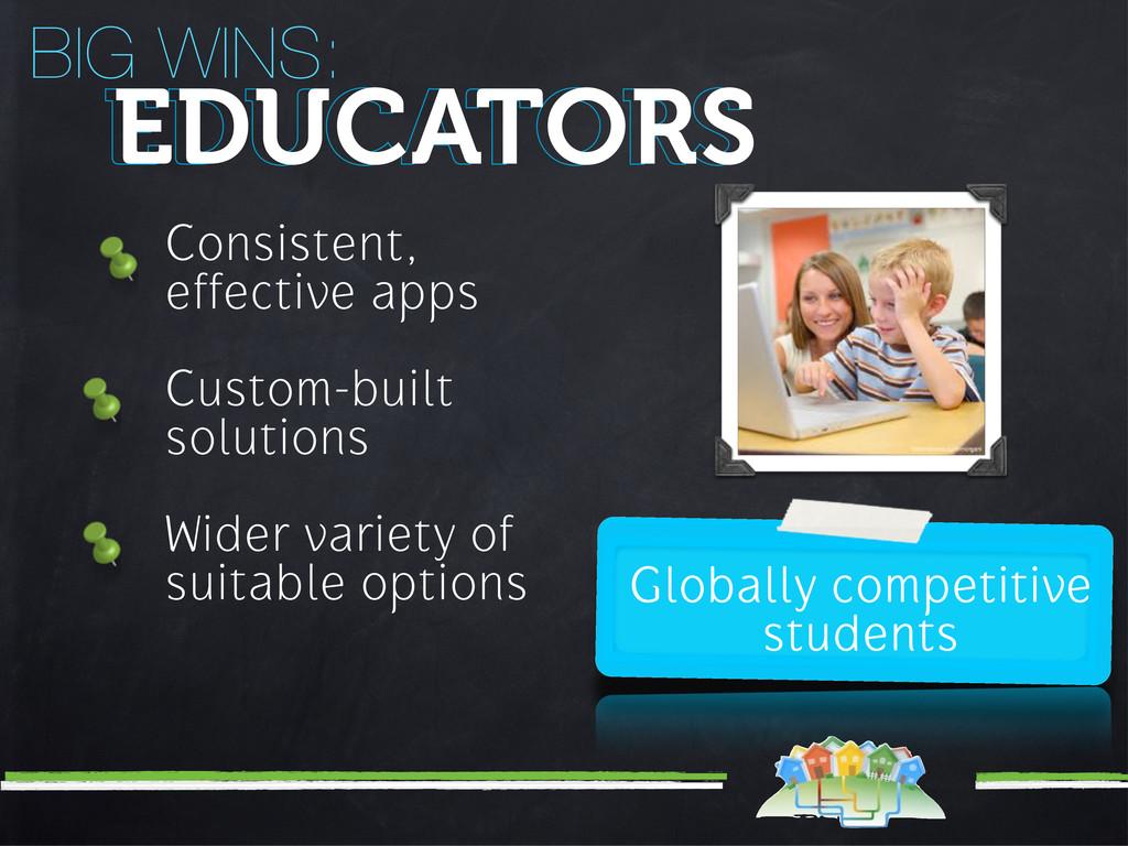 BIG WINS: EDUCATORS EDUCATORS Consistent, effec...
