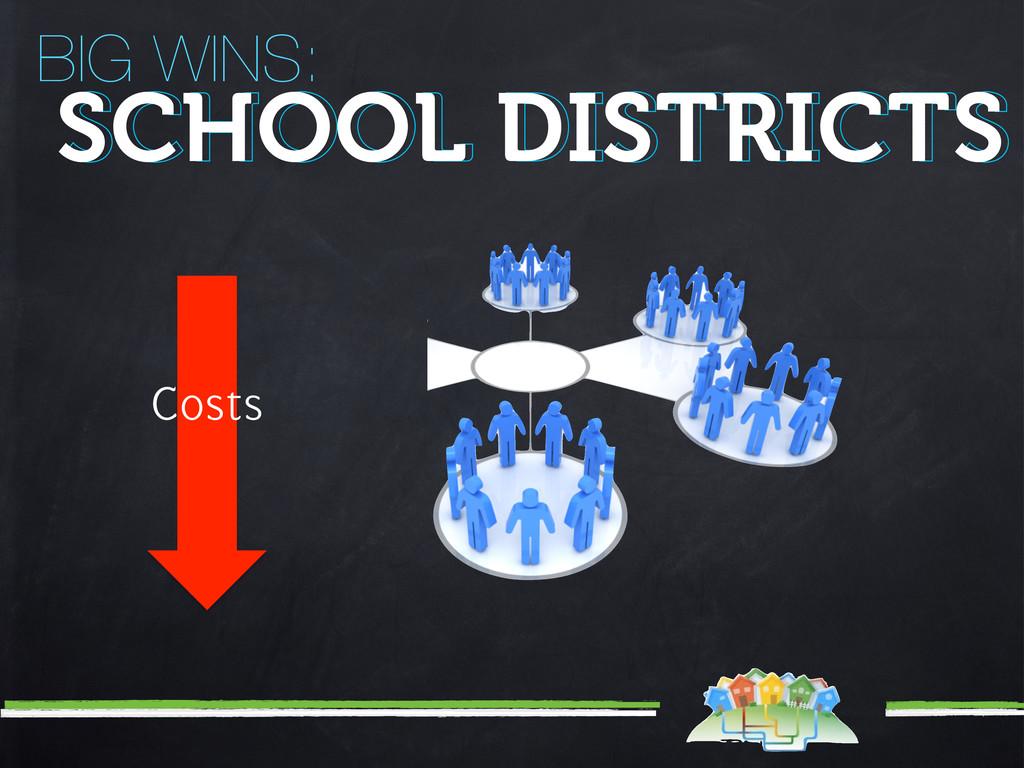 BIG WINS: SCHOOL DISTRICTS SCHOOL DISTRICTS Cos...