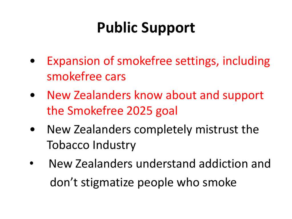 Public Support • Expansion of smokefree setting...