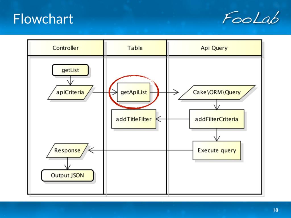 Flowchart 18