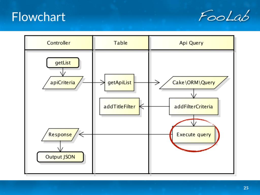 Flowchart 25