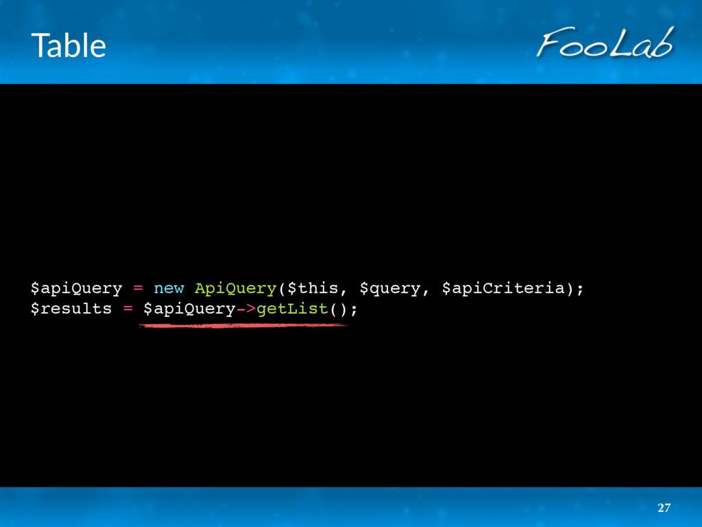 Table $apiQuery = new ApiQuery($this, $query, $...
