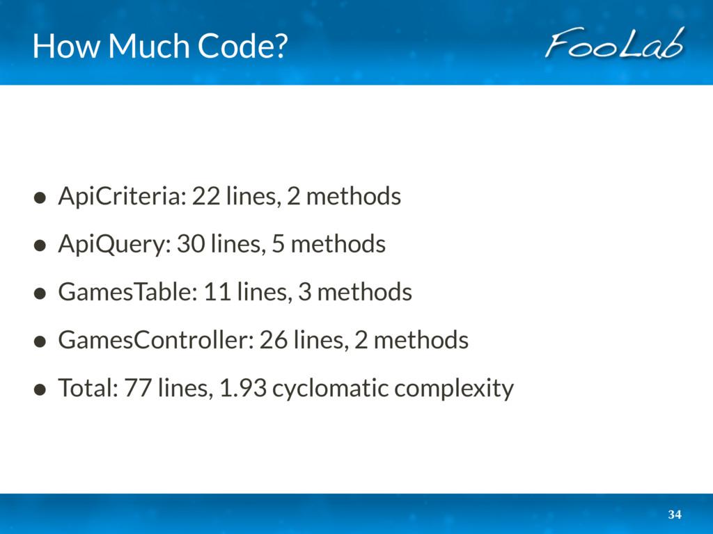 How Much Code? • ApiCriteria: 22 lines, 2 metho...