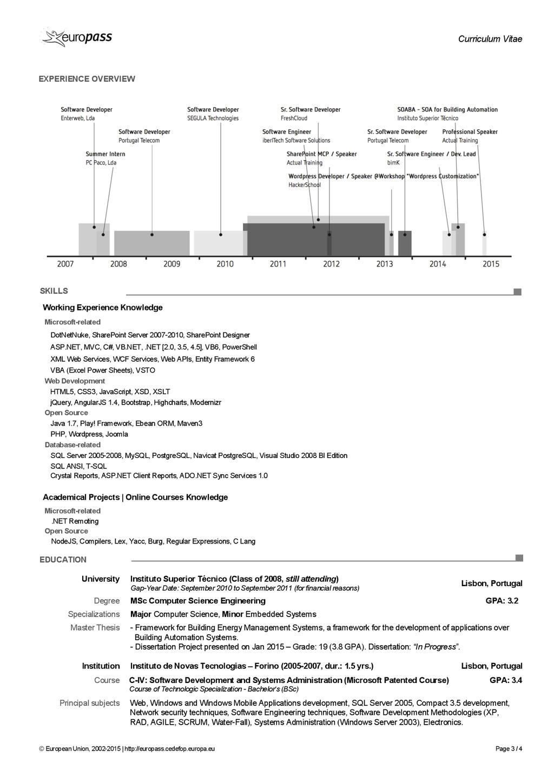 Curriculum Vitae © European Union, 2002-2015   ...