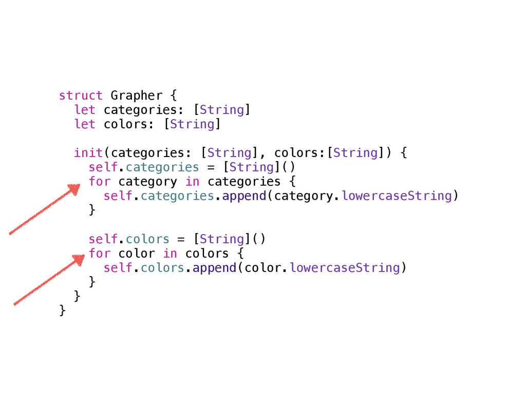 struct Grapher { let categories: [String] let c...