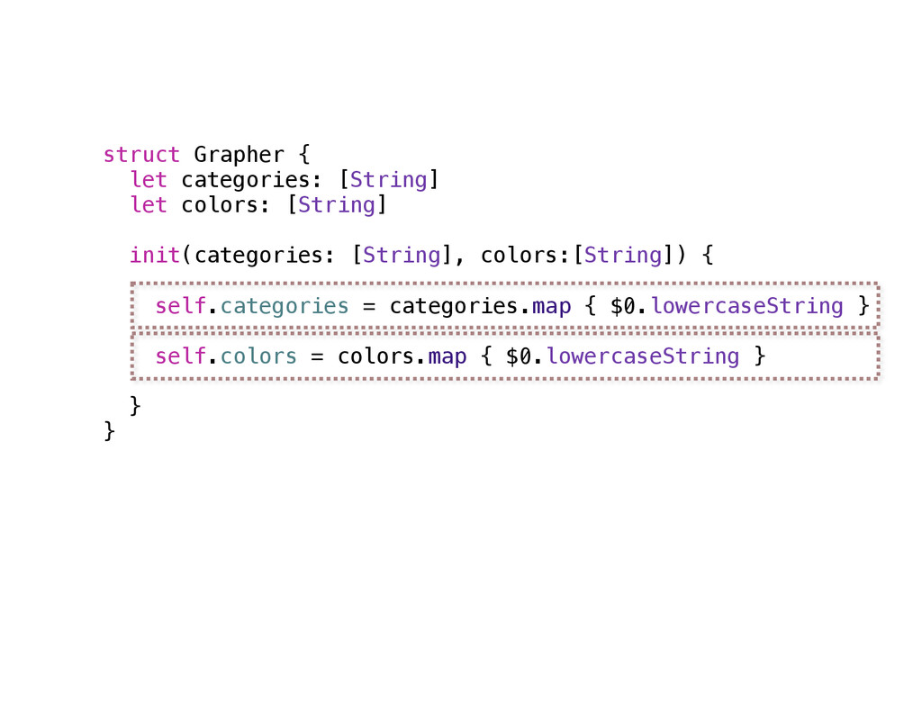 struct Grapher { let categories: [String] let c...