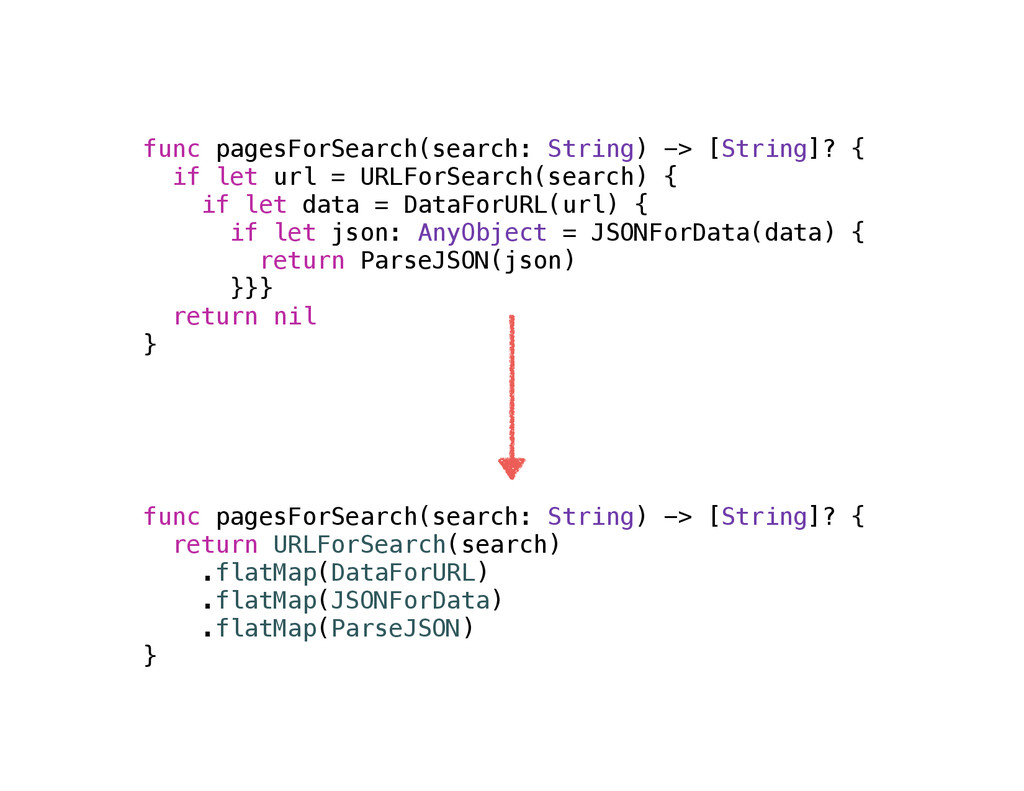 func pagesForSearch(search: String) -> [String]...