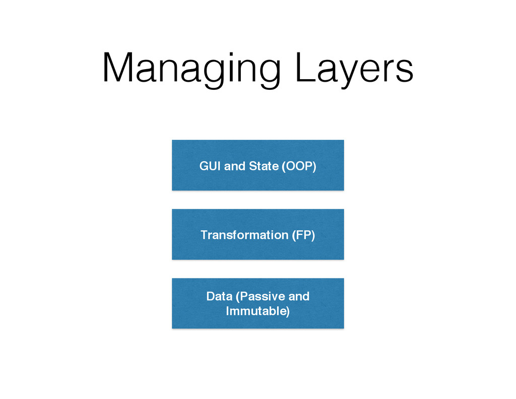 Managing Layers GUI and State (OOP) Transformat...