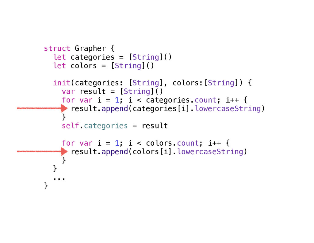 struct Grapher { let categories = [String]() le...