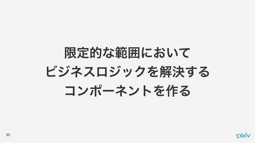 ݶఆతͳൣғʹ͓͍ͯ ϏδωεϩδοΫΛղܾ͢Δ ίϯϙʔωϯτΛ࡞Δ