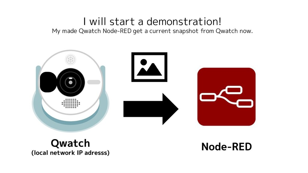 I will start a demonstration! My made Qwatch No...