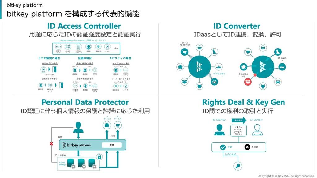 IDূʹ͏ݸਓใͷอޢͱڐʹԠ ͨ͡ར༻ Personal Data Protecto...
