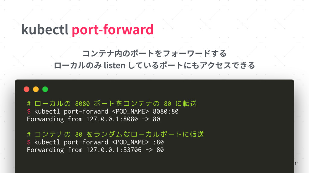kubectl port-forward 14 コンテナ内のポートをフォーワードする ローカル...