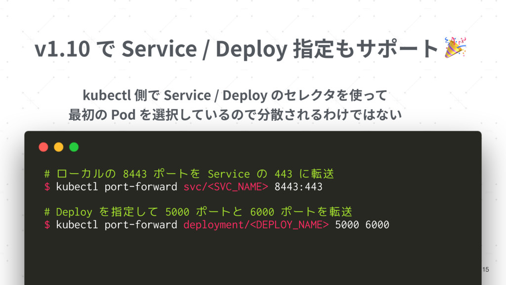 v1.10 で Service / Deploy 指定もサポート  15 # ローカルの 84...