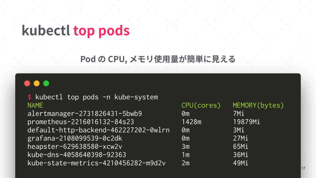 kubectl top pods 17 Pod の CPU, メモリ使⽤量が簡単に⾒える $ ...