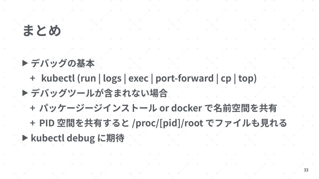 まとめ ▶ デバッグの基本 + kubectl (run | logs | exec | po...