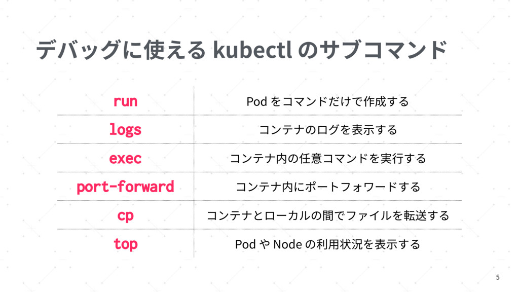 デバッグに使える kubectl のサブコマンド 5 run Pod をコマンドだけで作成する...