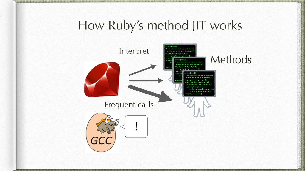 Methods Interpret Frequent calls ! How Ruby's m...