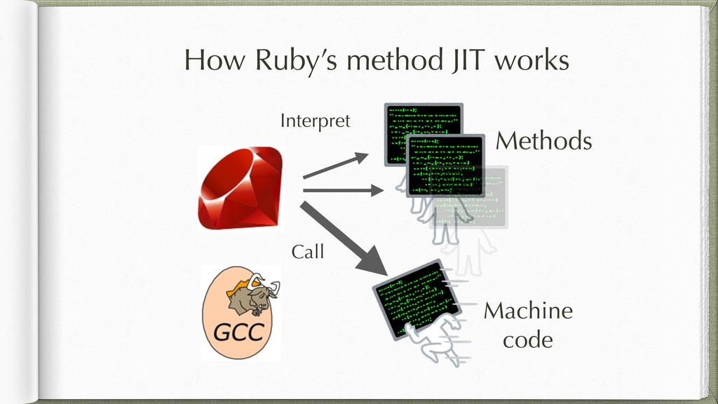 Methods Machine code Interpret Call How Ruby's ...