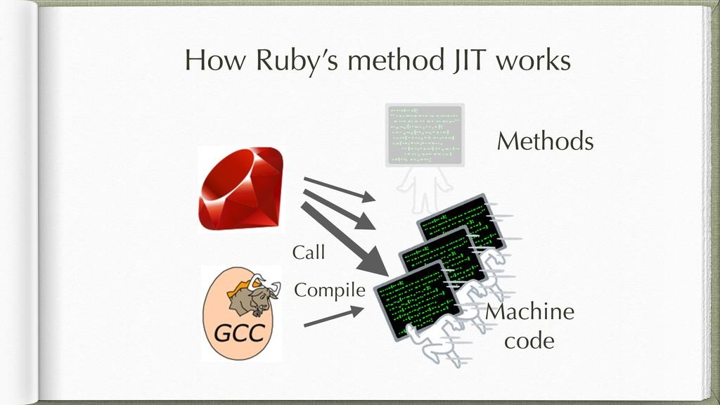 Methods Machine code Call How Ruby's method JIT...