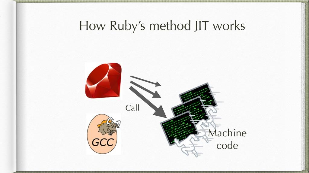Machine code Call How Ruby's method JIT works