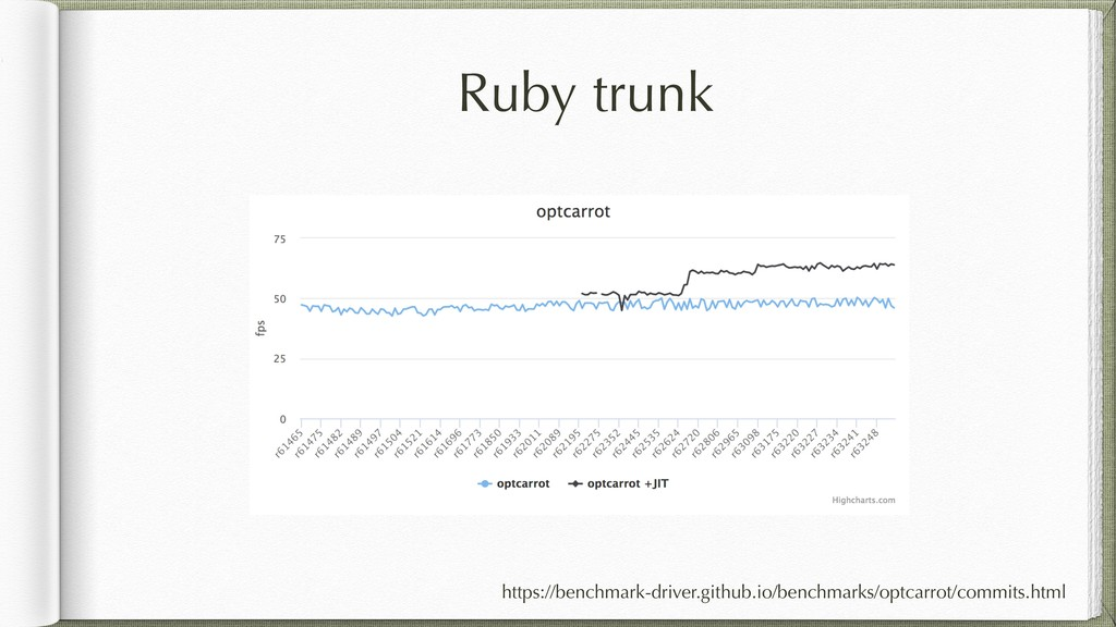Ruby trunk https://benchmark-driver.github.io/b...