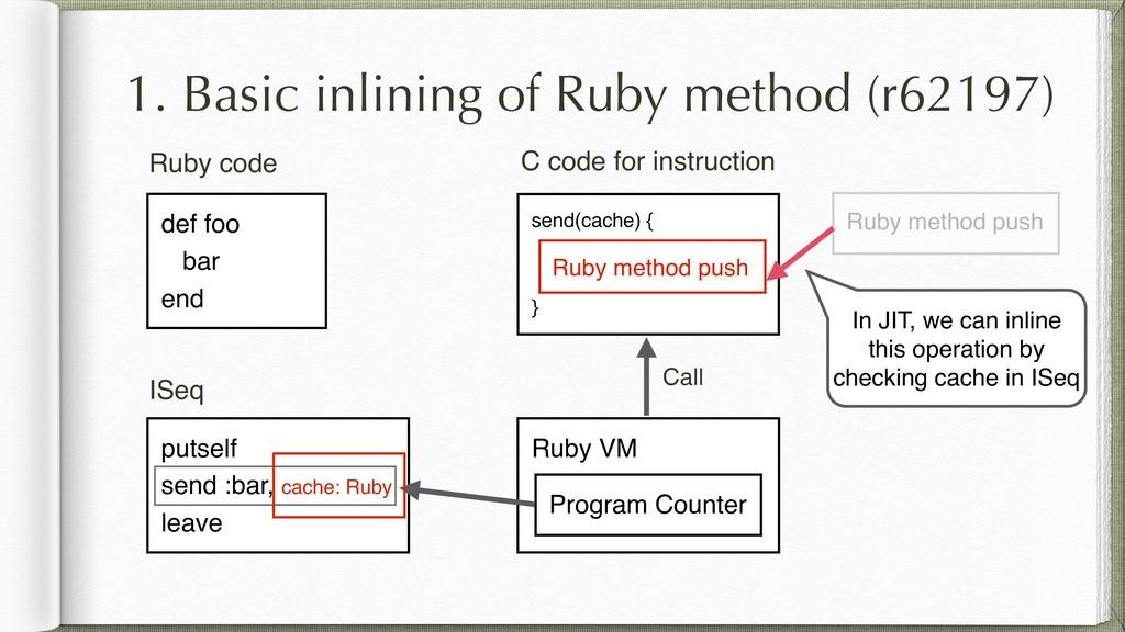 1. Basic inlining of Ruby method (r62197) def f...