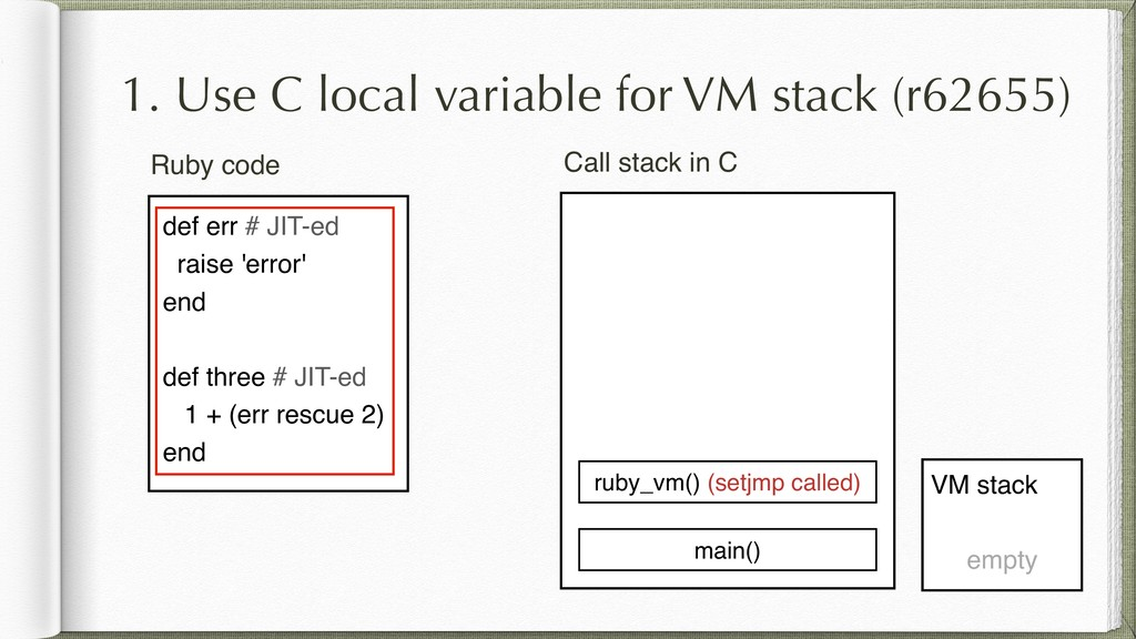 1. Use C local variable for VM stack (r62655) d...