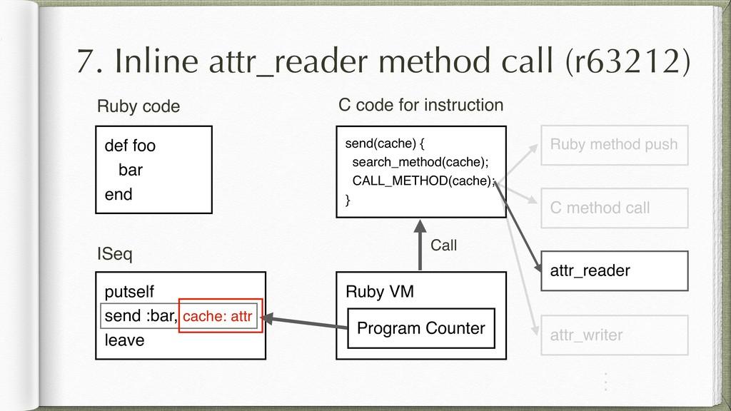 7. Inline attr_reader method call (r63212) def ...