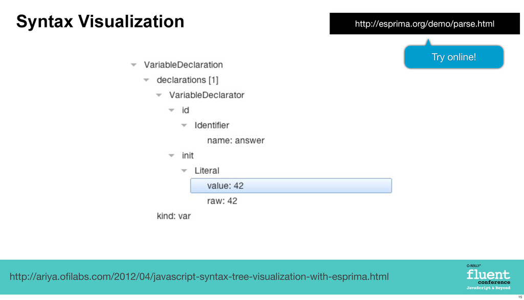 Syntax Visualization http://esprima.org/demo/pa...