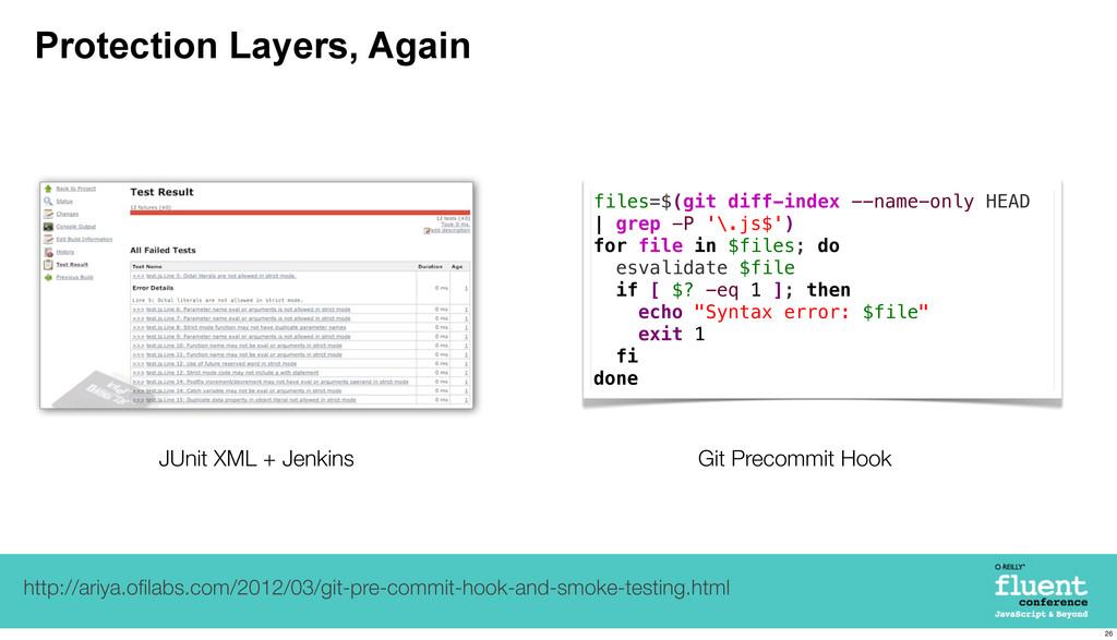 Protection Layers, Again JUnit XML + Jenkins fi...