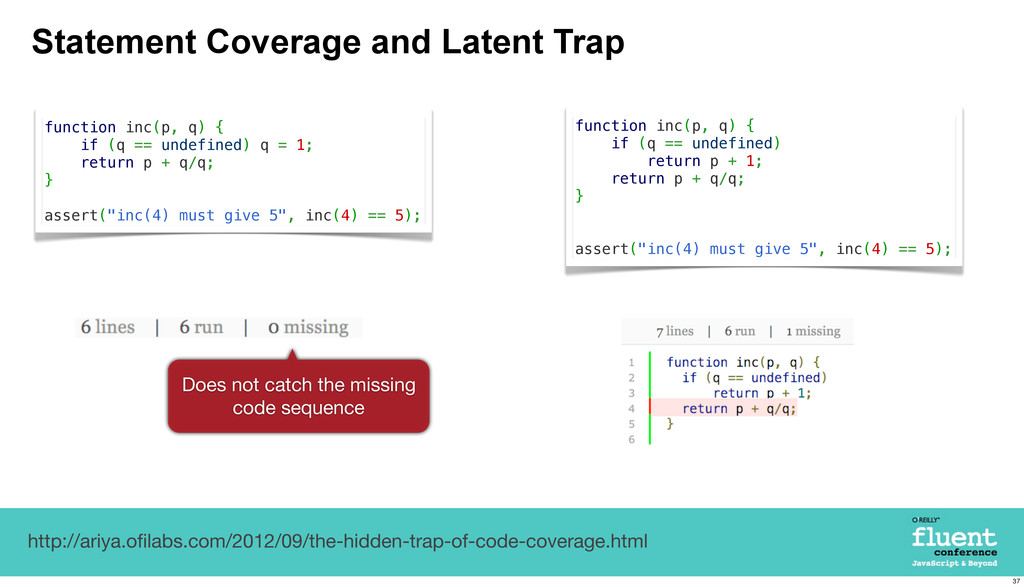 Statement Coverage and Latent Trap http://ariya...