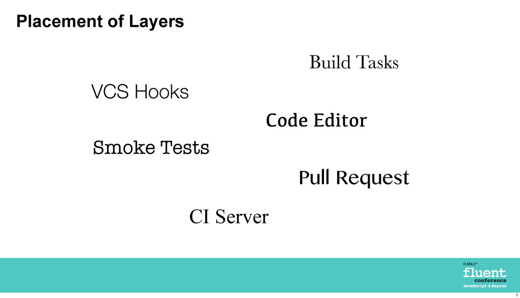 Placement of Layers Code Editor CI Server VCS H...