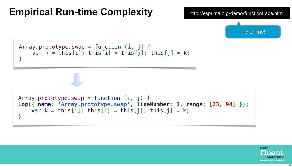Empirical Run-time Complexity Array.prototype.s...