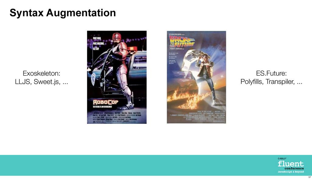 Syntax Augmentation ES.Future: Polyfills, Transp...