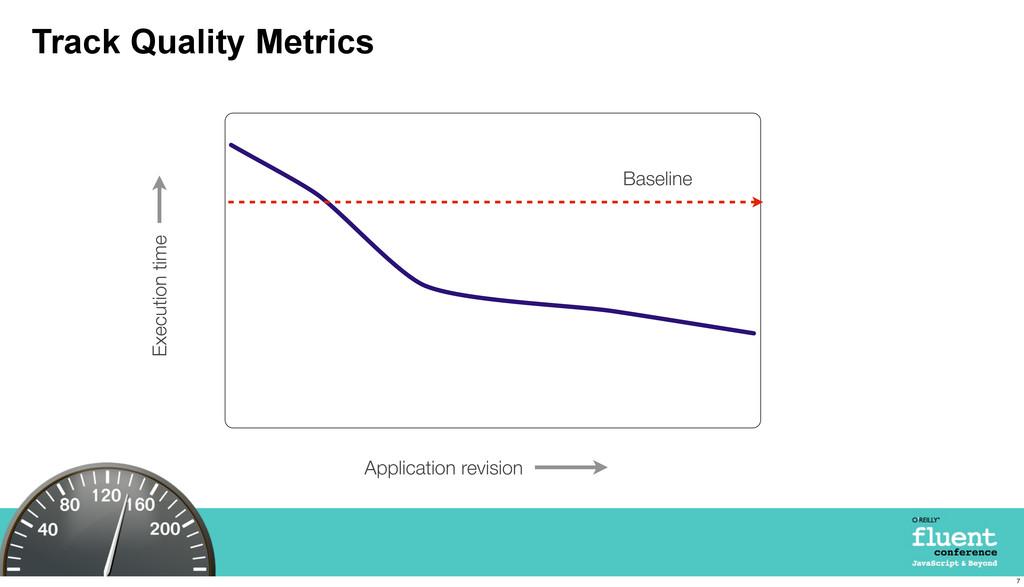 Track Quality Metrics Application revision Exec...