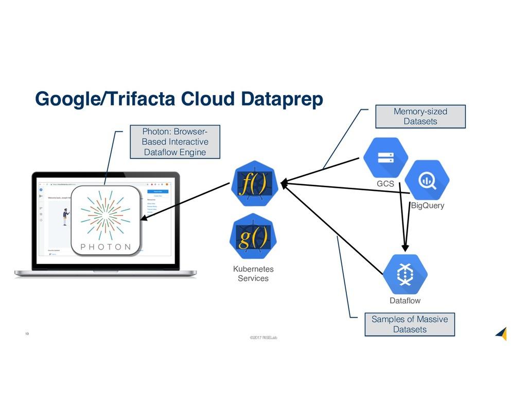 19 ©2017 RISELab Google/Trifacta Cloud Dataprep...