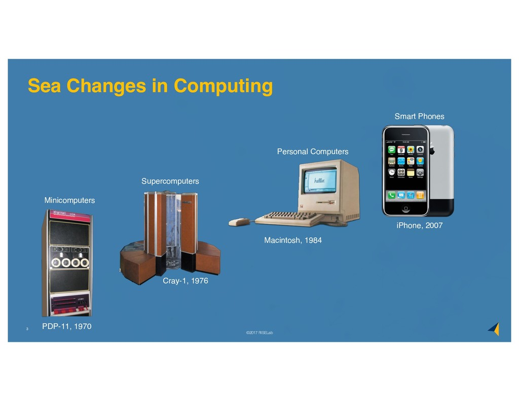 3 ©2017 RISELab Cray-1, 1976 Supercomputers iPh...