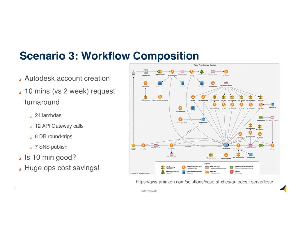 22 ©2017 RISELab Scenario 3: Workflow Compositi...