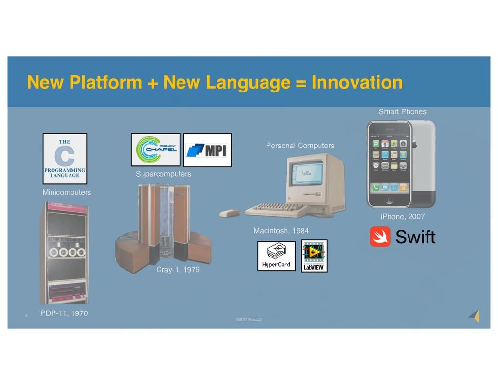 4 ©2017 RISELab New Platform + New Language = I...