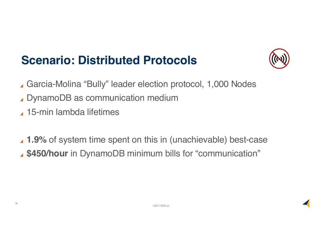 34 ©2017 RISELab Scenario: Distributed Protocol...
