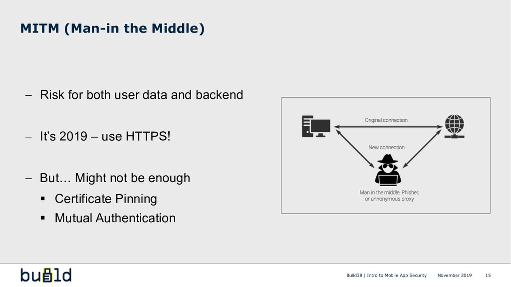 - Risk for both user data and backend - It's 20...