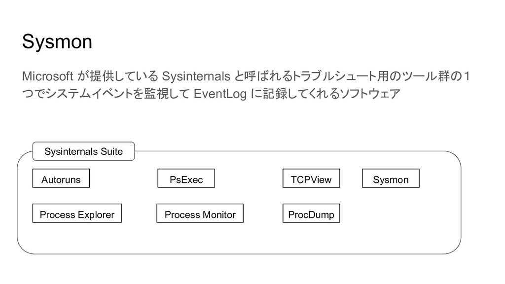 Sysmon Microsoft が提供している Sysinternals と呼ばれるトラブル...