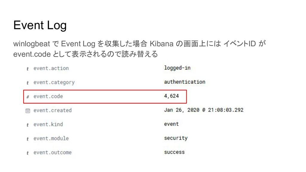 Event Log winlogbeat で Event Log を収集した場合 Kibana...