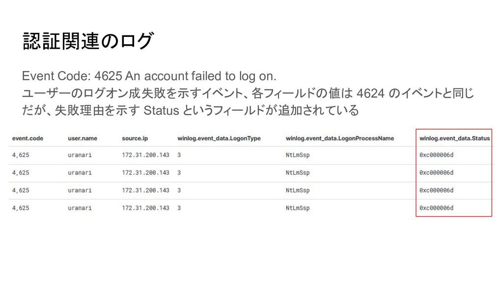 認証関連のログ Event Code: 4625 An account failed to l...