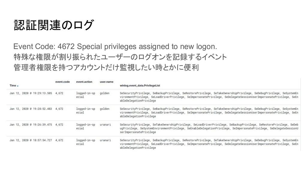 認証関連のログ Event Code: 4672 Special privileges ass...