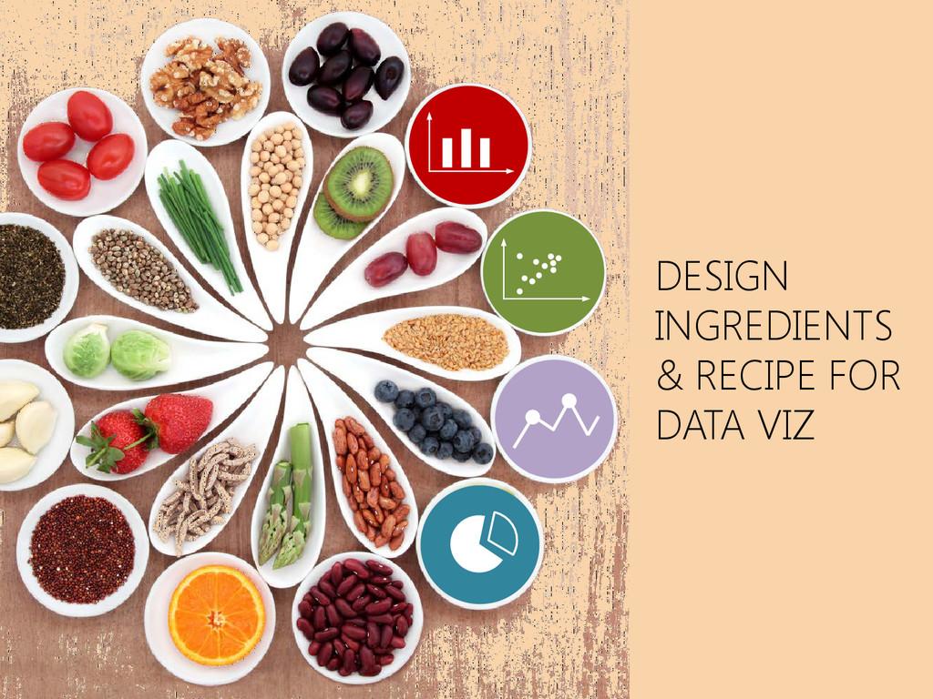 DESIGN INGREDIENTS & RECIPE FOR DATA VIZ