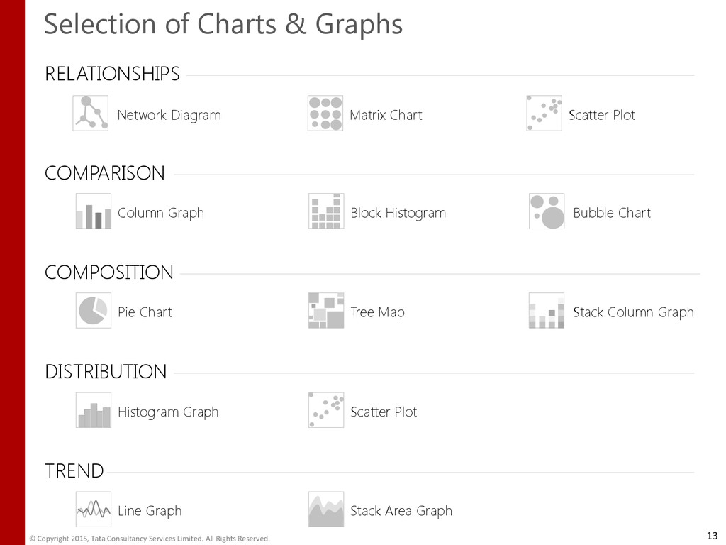 Selection of Charts & Graphs RELATIONSHIPS Scat...