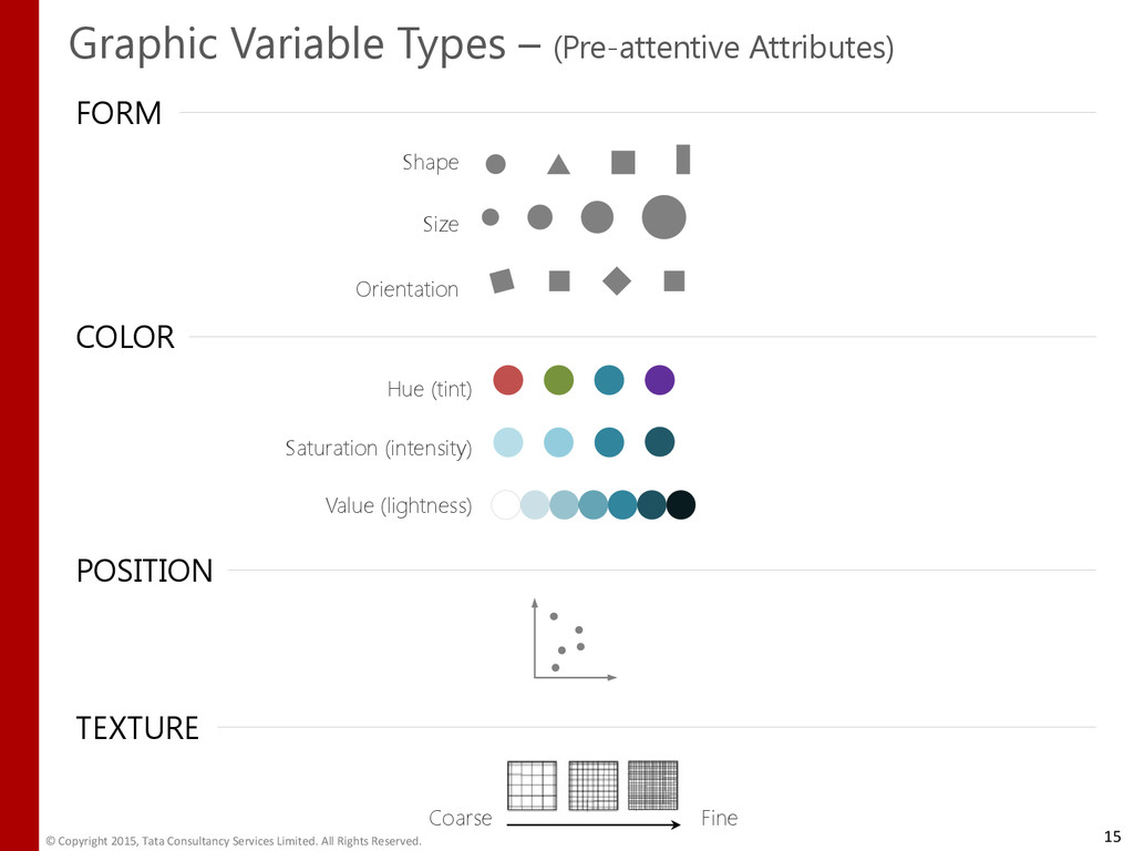Graphic Variable Types / Pre-attentive Variable...